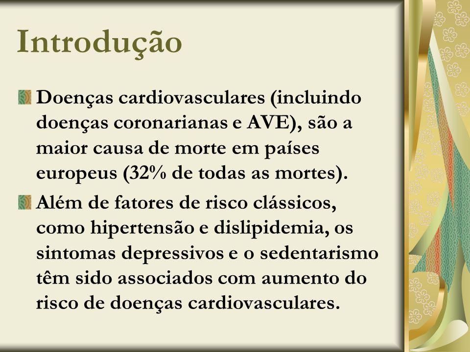 Introdução Doenças cardiovasculares (incluindo doenças coronarianas e AVE), são a maior causa de morte em países europeus (32% de todas as mortes). Al
