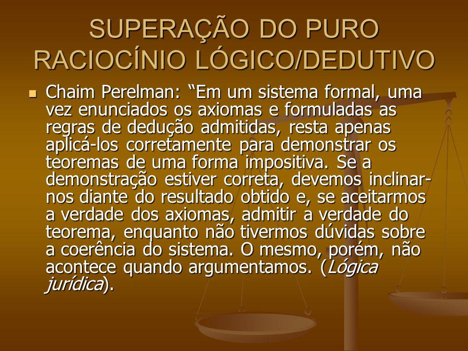 SUPERAÇÃO DO PURO RACIOCÍNIO LÓGICO/DEDUTIVO Chaim Perelman: Em um sistema formal, uma vez enunciados os axiomas e formuladas as regras de dedução adm
