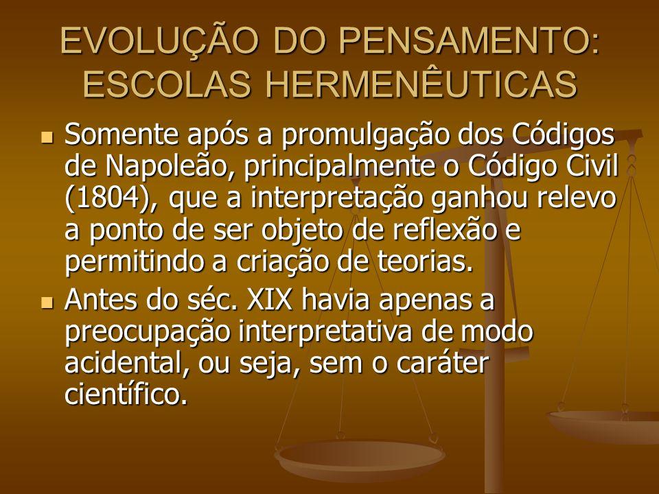 ESCOLA DOS GLOSADORES Escola da Bolonha (séc.XI a XIII).