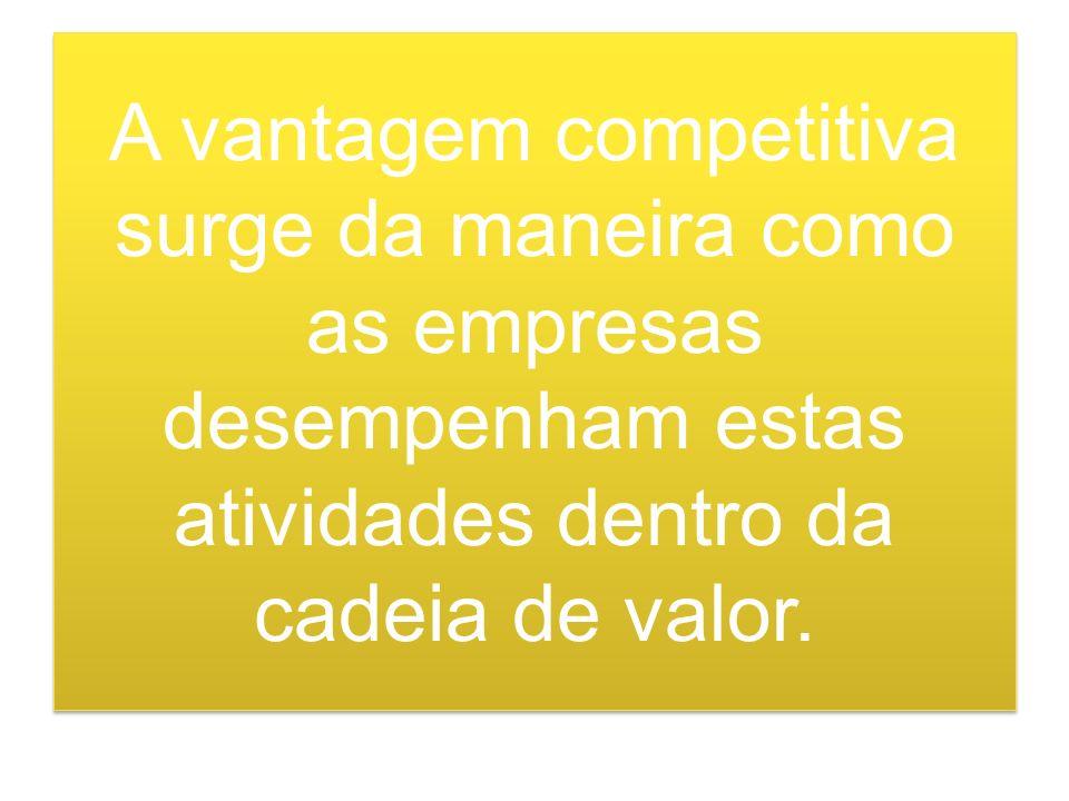 A vantagem competitiva surge da maneira como as empresas desempenham estas atividades dentro da cadeia de valor.