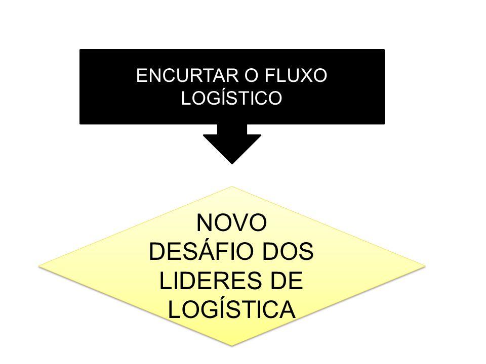 ENCURTAR O FLUXO LOGÍSTICO NOVO DESÁFIO DOS LIDERES DE LOGÍSTICA