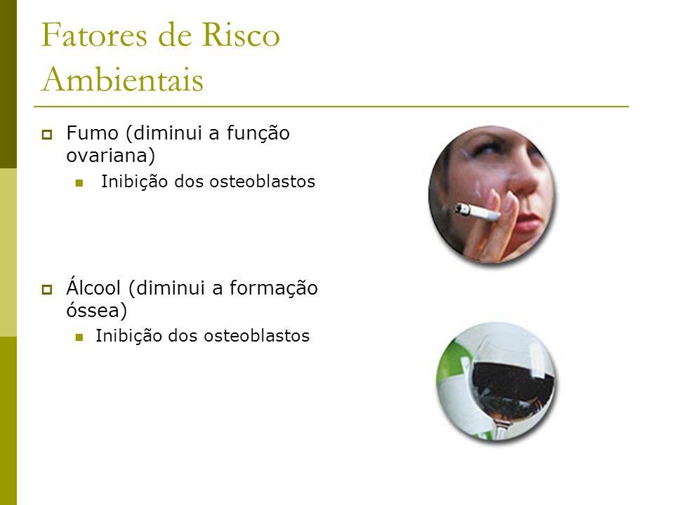 Fatores de Risco Ambientais Fumo (diminui a função ovariana) Inibição dos osteoblastos Álcool (diminui a formação óssea) Inibição dos osteoblastos