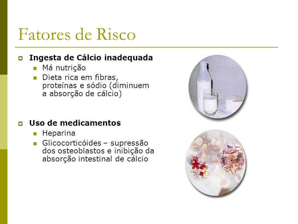 Fatores de Risco Ingesta de Cálcio inadequada Má nutrição Dieta rica em fibras, proteínas e sódio (diminuem a absorção de cálcio) Uso de medicamentos