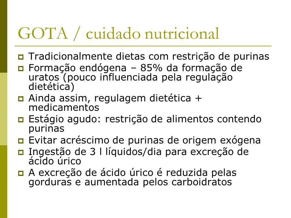 GOTA / cuidado nutricional Tradicionalmente dietas com restrição de purinas Formação endógena – 85% da formação de uratos (pouco influenciada pela reg