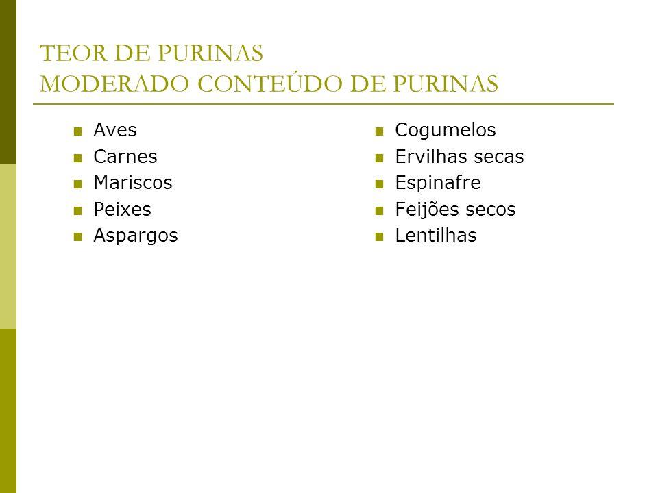 TEOR DE PURINAS MODERADO CONTEÚDO DE PURINAS Aves Carnes Mariscos Peixes Aspargos Cogumelos Ervilhas secas Espinafre Feijões secos Lentilhas