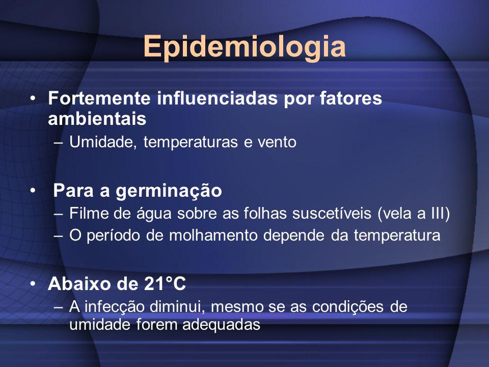Epidemiologia Fortemente influenciadas por fatores ambientais –Umidade, temperaturas e vento Para a germinação –Filme de água sobre as folhas suscetív