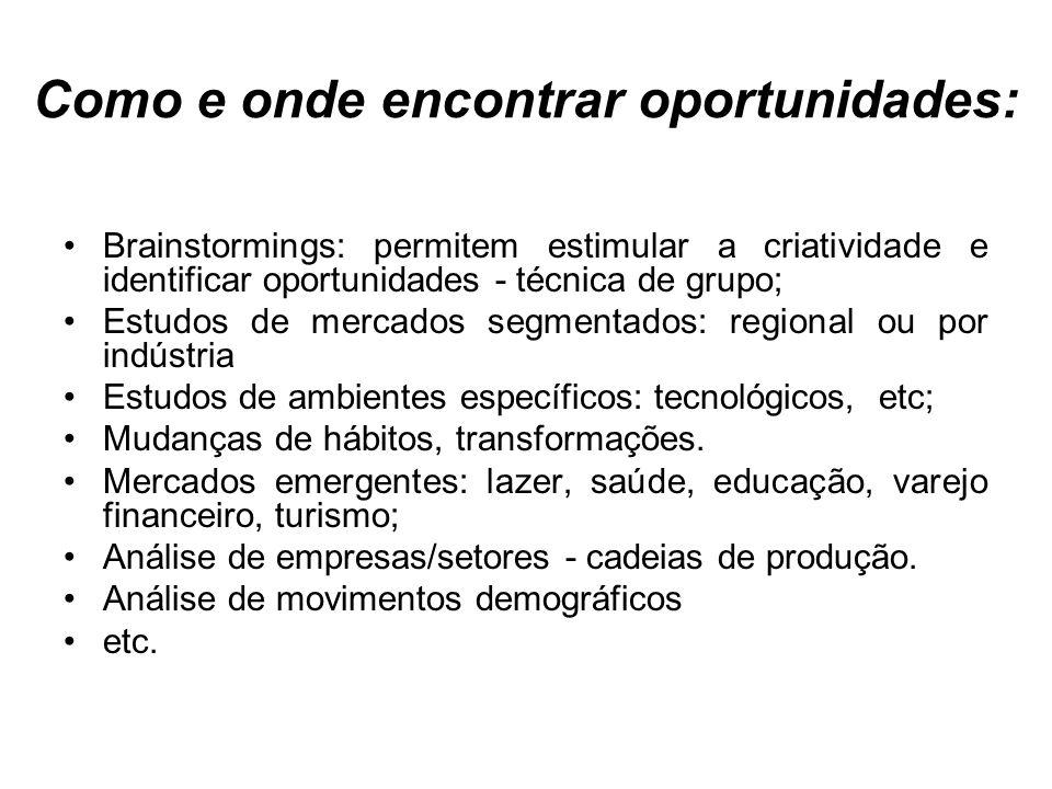 Como e onde encontrar oportunidades: Brainstormings: permitem estimular a criatividade e identificar oportunidades - técnica de grupo; Estudos de merc