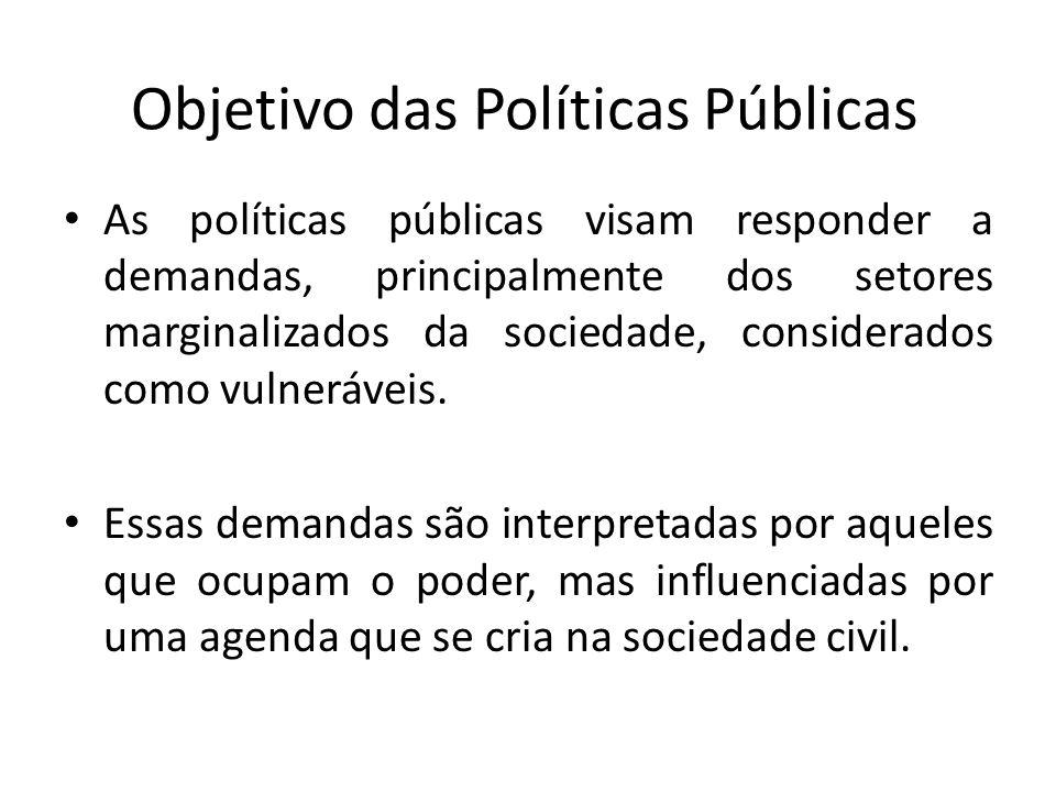 Atores que originam as demandas que formam as políticas públicas...
