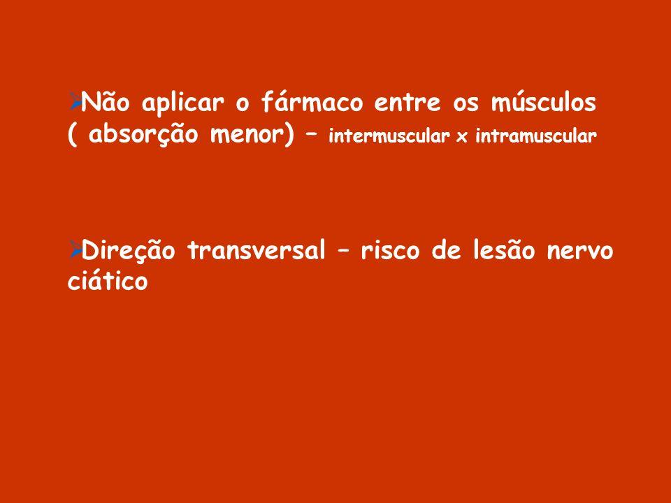Não aplicar o fármaco entre os músculos ( absorção menor) – intermuscular x intramuscular Direção transversal – risco de lesão nervo ciático