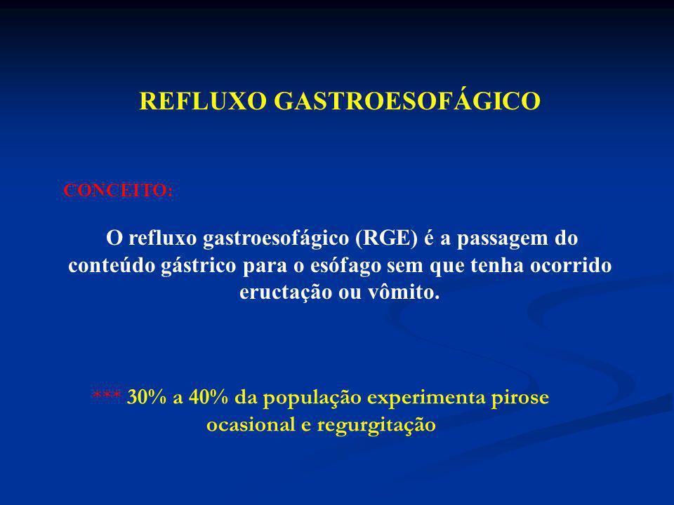 REFLUXO GASTROESOFÁGICO CONCEITO: O refluxo gastroesofágico (RGE) é a passagem do conteúdo gástrico para o esófago sem que tenha ocorrido eructação ou