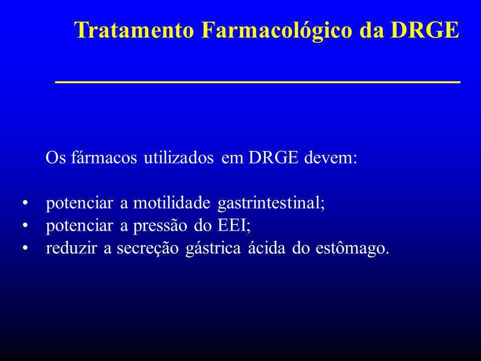 Tratamento Farmacológico da DRGE Os fármacos utilizados em DRGE devem: potenciar a motilidade gastrintestinal; potenciar a pressão do EEI; reduzir a s