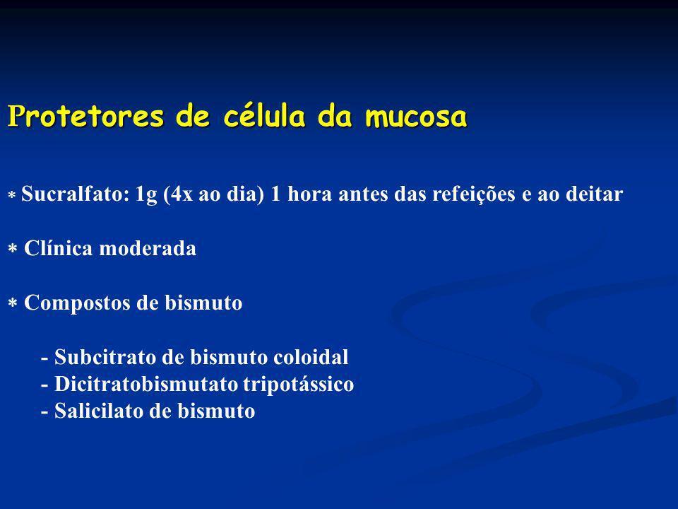P rotetores de célula da mucosa Sucralfato: 1g (4x ao dia) 1 hora antes das refeições e ao deitar Clínica moderada Compostos de bismuto - Subcitrato d