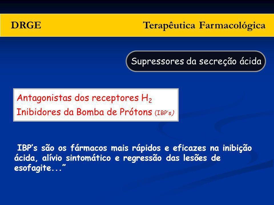 DRGE Terapêutica Farmacológica Supressores da secreção ácida Antagonistas dos receptores H 2 Inibidores da Bomba de Prótons (IBPs) IBPs são os fármaco