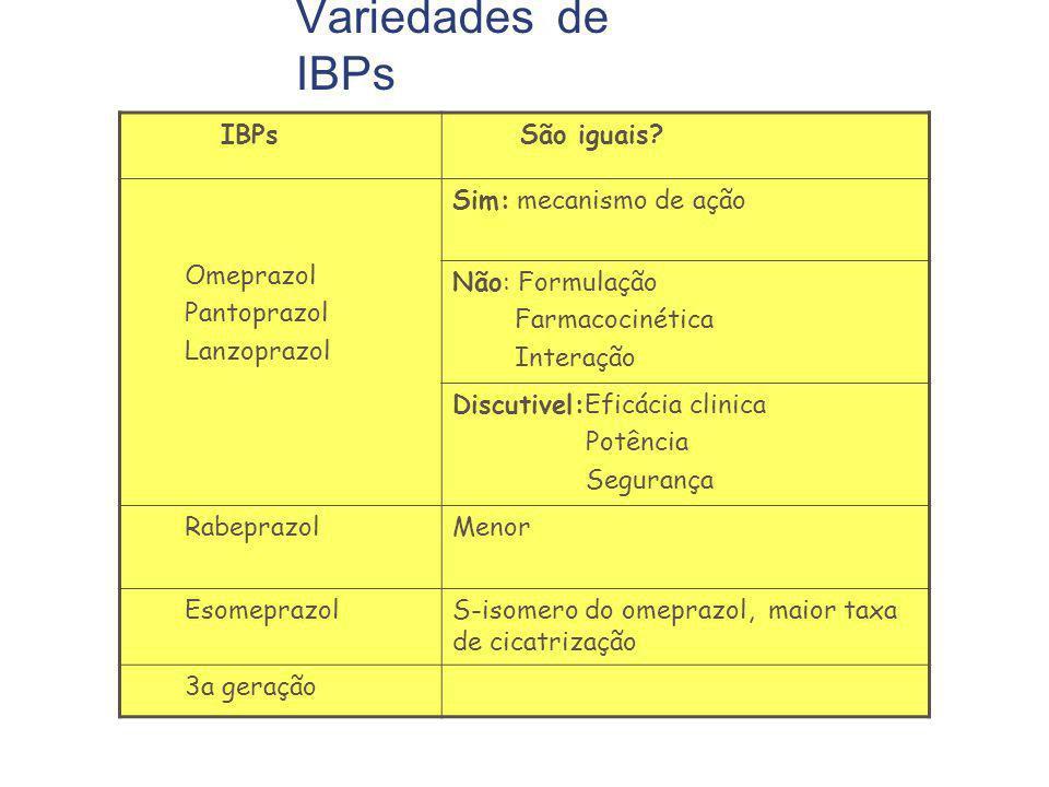 Variedades de IBPs IBPs São iguais? Omeprazol Pantoprazol Lanzoprazol Sim: mecanismo de ação Não: Formulação Farmacocinética Interação Discutivel:Efic
