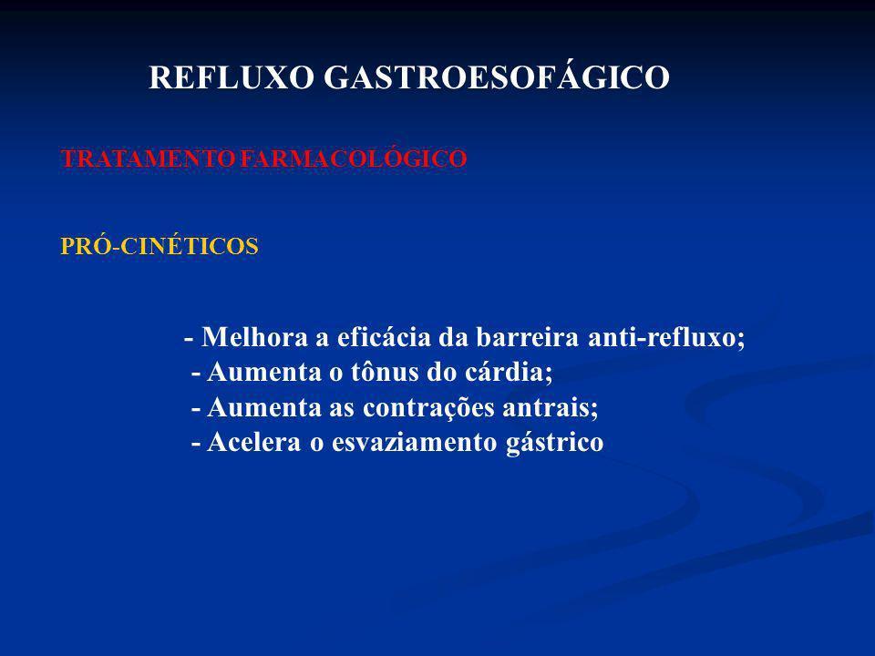 REFLUXO GASTROESOFÁGICO TRATAMENTO FARMACOLÓGICO PRÓ-CINÉTICOS - Melhora a eficácia da barreira anti-refluxo; - Aumenta o tônus do cárdia; - Aumenta a