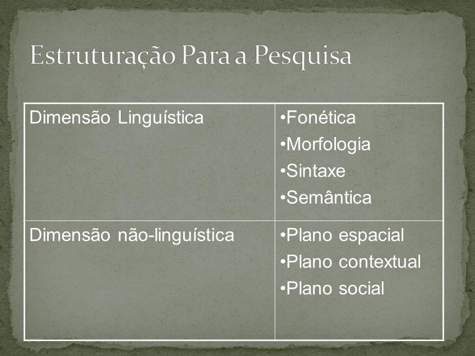 Dimensão LinguísticaFonética Morfologia Sintaxe Semântica Dimensão não-linguísticaPlano espacial Plano contextual Plano social