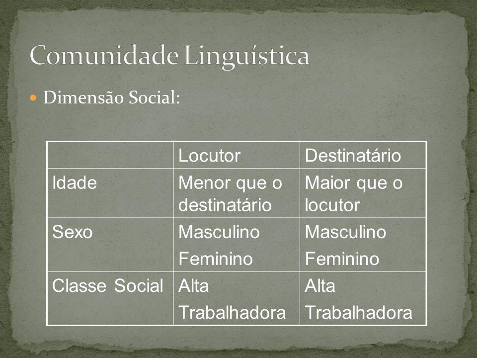 Dimensão Social: LocutorDestinatário IdadeMenor que o destinatário Maior que o locutor SexoMasculino Feminino Masculino Feminino Classe SocialAlta Tra