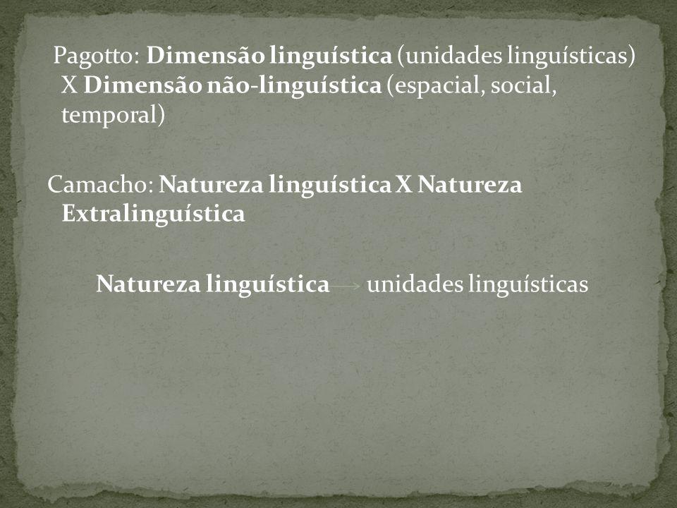 Pagotto: Dimensão linguística (unidades linguísticas) X Dimensão não-linguística (espacial, social, temporal) Camacho: Natureza linguística X Natureza
