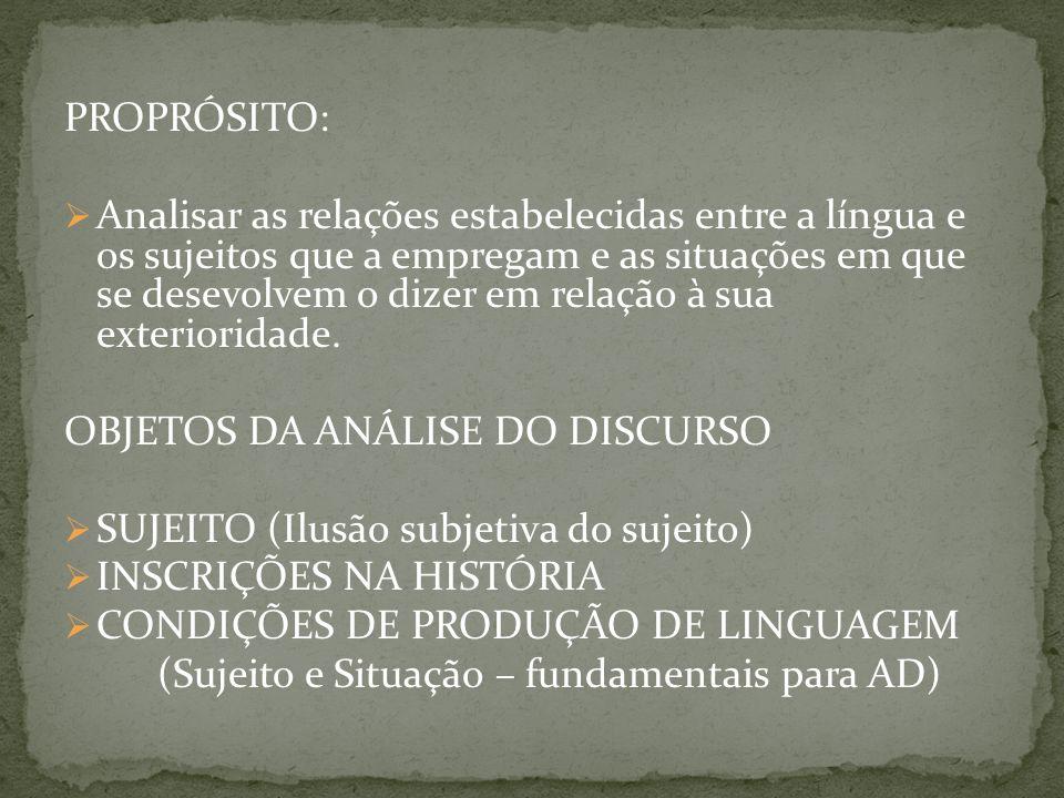 PROPRÓSITO: Analisar as relações estabelecidas entre a língua e os sujeitos que a empregam e as situações em que se desevolvem o dizer em relação à su