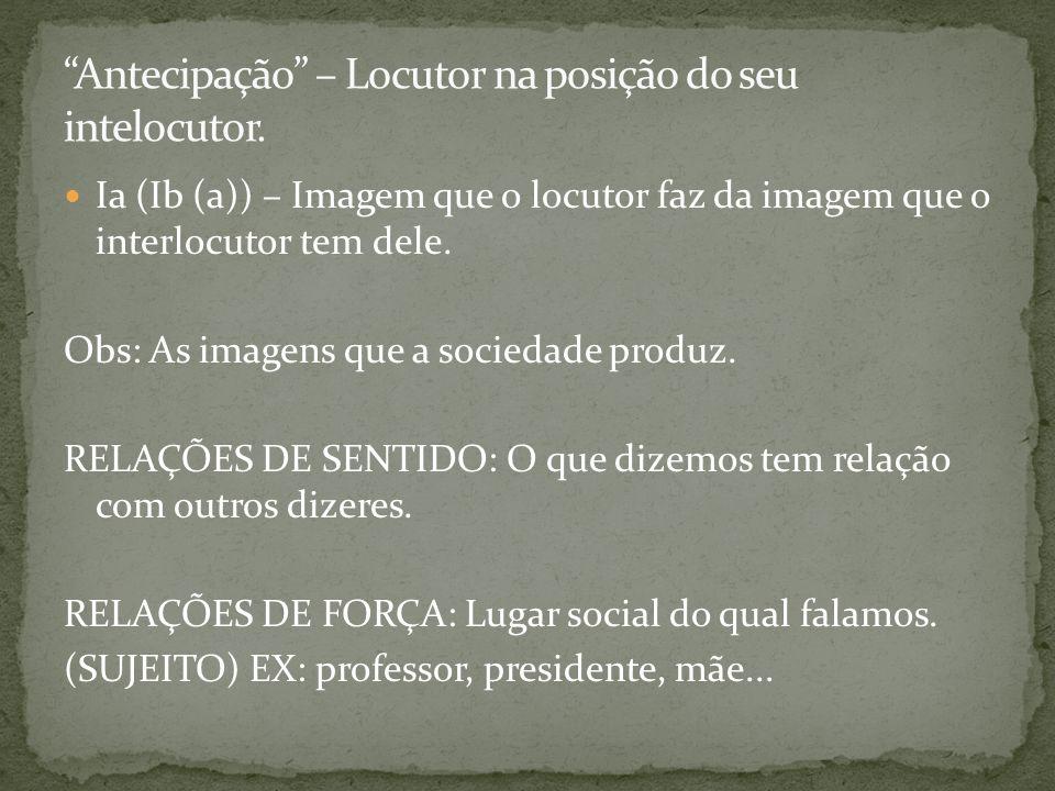 Ia (Ib (a)) – Imagem que o locutor faz da imagem que o interlocutor tem dele. Obs: As imagens que a sociedade produz. RELAÇÕES DE SENTIDO: O que dizem