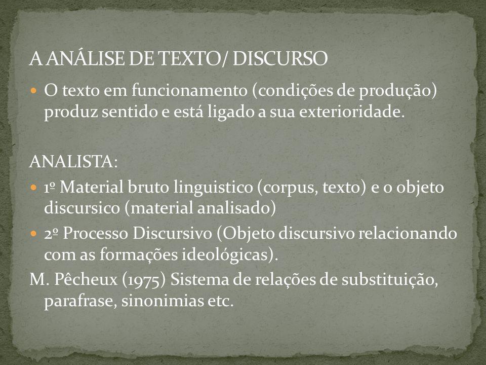 O texto em funcionamento (condições de produção) produz sentido e está ligado a sua exterioridade. ANALISTA: 1º Material bruto linguistico (corpus, te