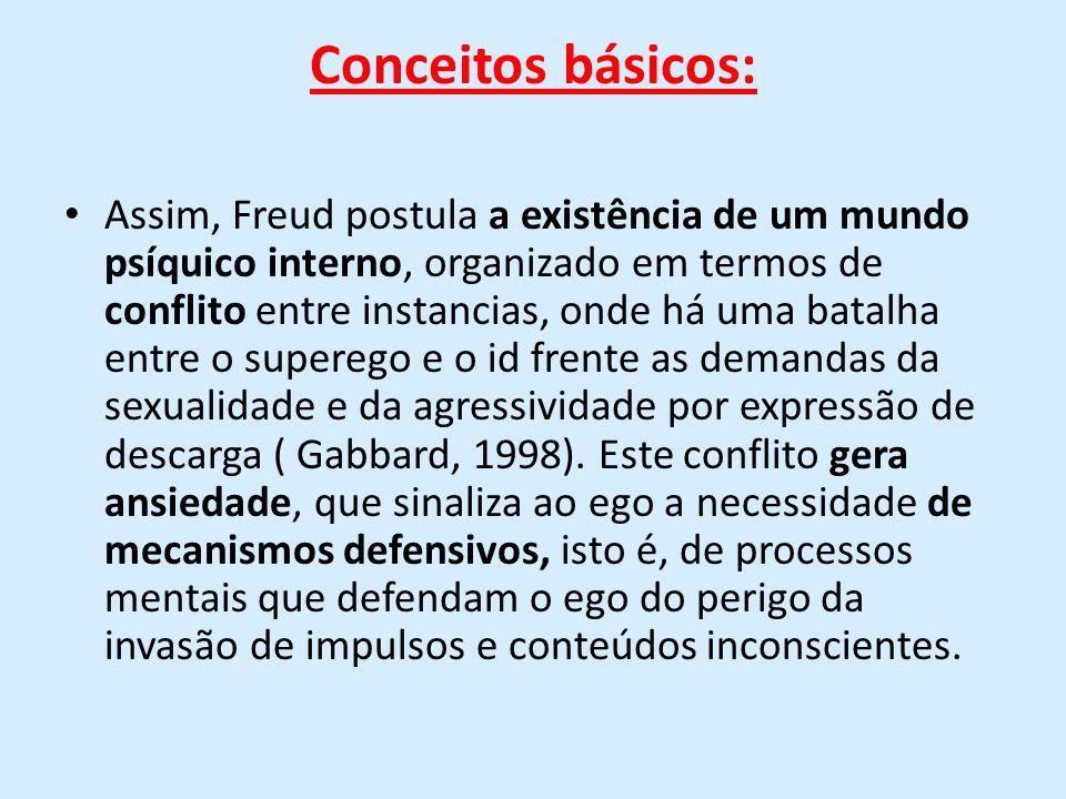 Conceitos básicos: Assim, Freud postula a existência de um mundo psíquico interno, organizado em termos de conflito entre instancias, onde há uma bata