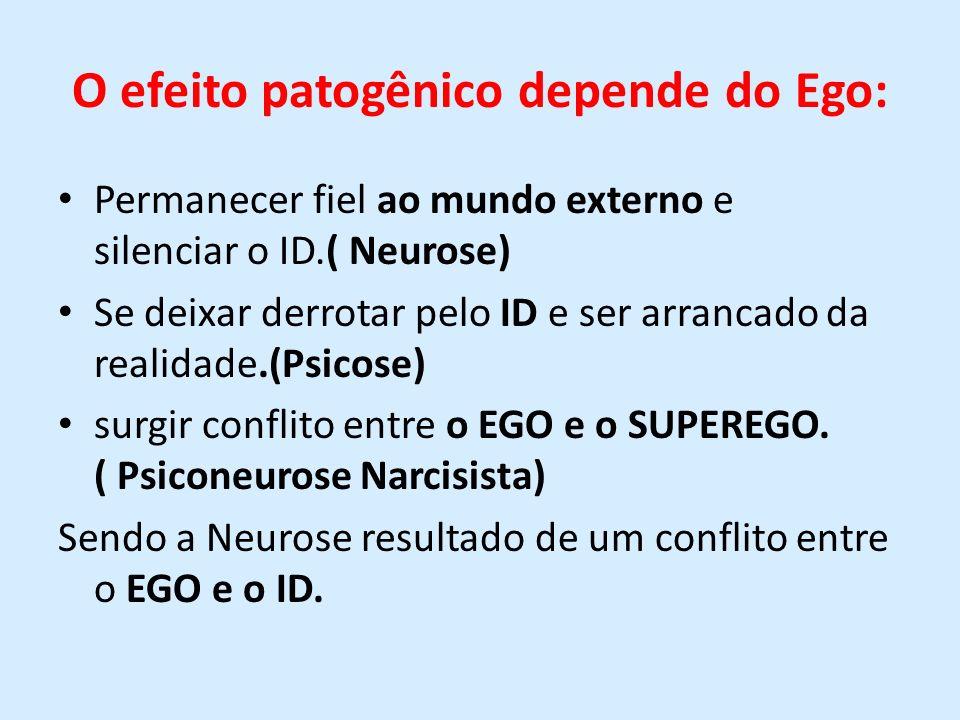 O efeito patogênico depende do Ego: Permanecer fiel ao mundo externo e silenciar o ID.( Neurose) Se deixar derrotar pelo ID e ser arrancado da realida