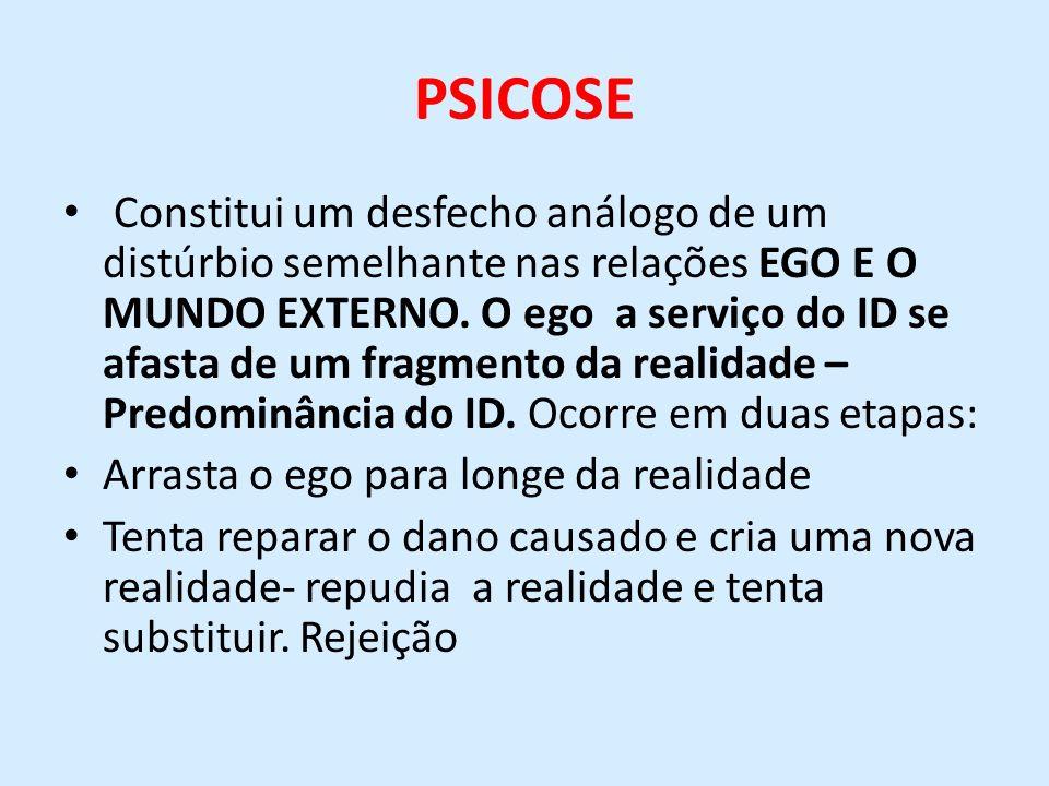 PSICOSE Constitui um desfecho análogo de um distúrbio semelhante nas relações EGO E O MUNDO EXTERNO. O ego a serviço do ID se afasta de um fragmento d