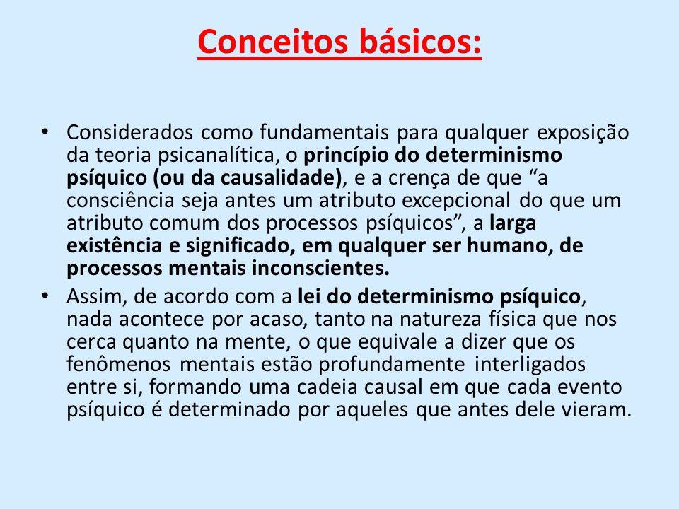 Conceitos básicos: Estudando os fenômenos psíquicos não- conscientes, Freud compreendeu que, na verdade, estes dividem-se em dois grupos: um constituído por elementos que, por um esforço de atenção, são facilmente trazidos à consciência (por ele nominado de pré-consciente) e outro, cujo estudo mais o interessou, constituído por elementos que eram barrados da consciência por uma força considerável, que precisava ser superada antes que eles pudessem tornar-se conscientes (aos quais coube o emprego do termo inconsciente).