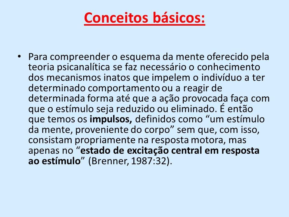 Conceitos básicos: Para compreender o esquema da mente oferecido pela teoria psicanalítica se faz necessário o conhecimento dos mecanismos inatos que