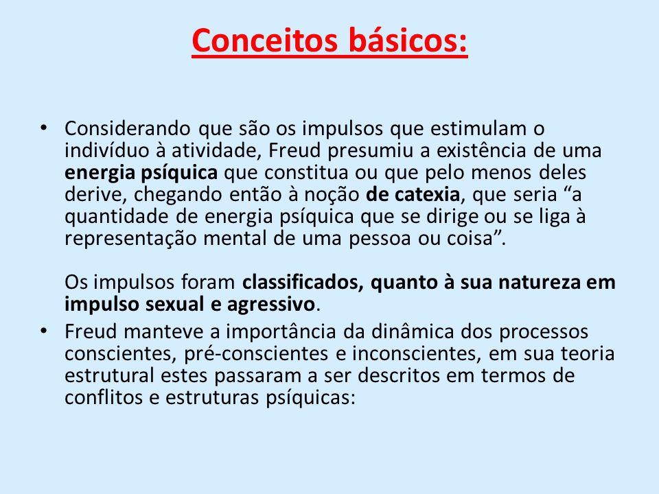 Conceitos básicos: ID- reservatório de pulsões desordenadas ( inconsciente) Tem representações psíquicas dos impulsos.