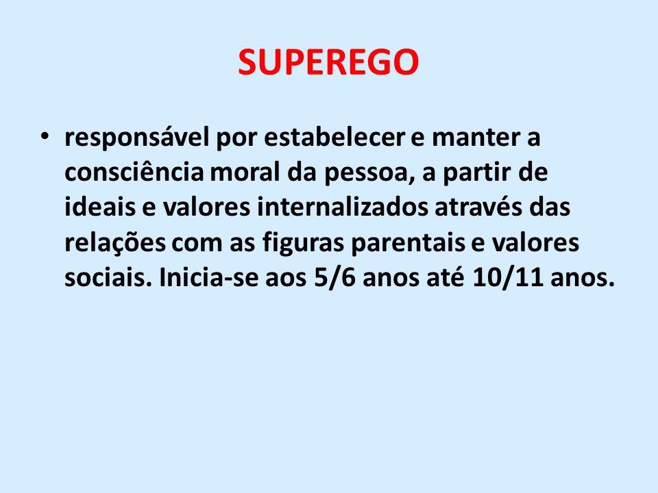 SUPEREGO responsável por estabelecer e manter a consciência moral da pessoa, a partir de ideais e valores internalizados através das relações com as f
