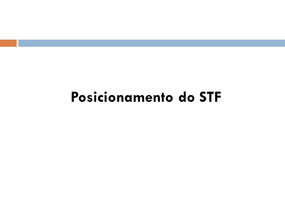 Posicionamento do STF
