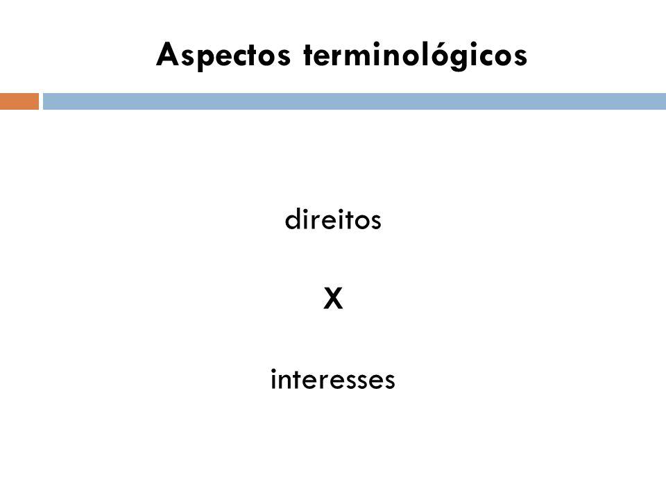 Aspectos terminológicos direitos X interesses