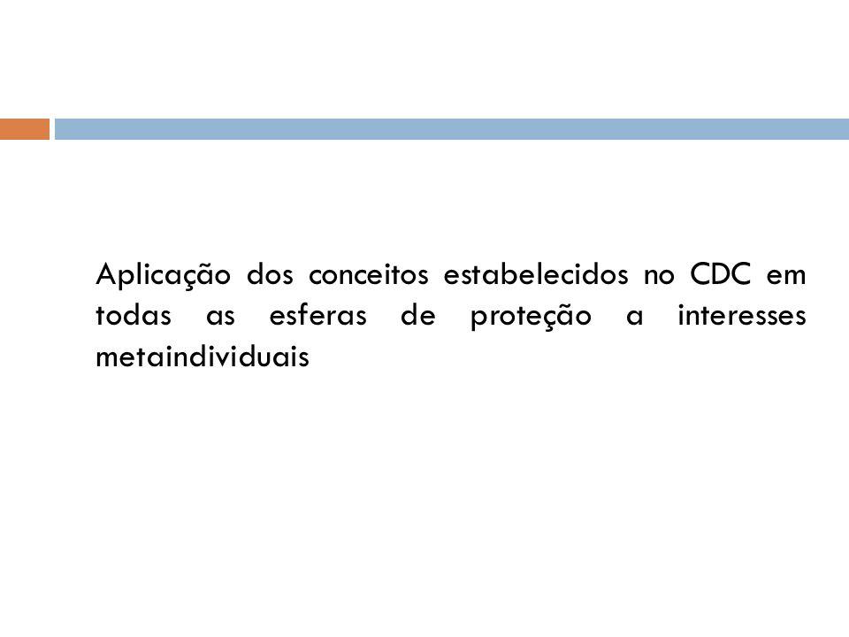 Aplicação dos conceitos estabelecidos no CDC em todas as esferas de proteção a interesses metaindividuais