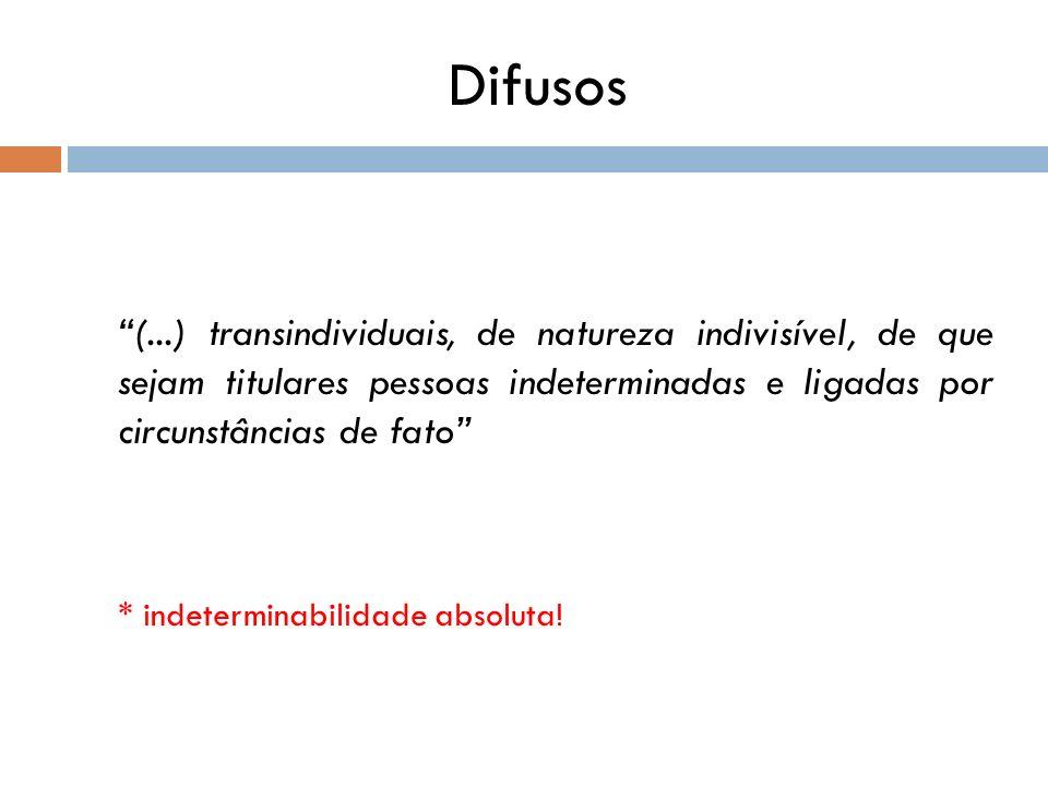 Difusos (...) transindividuais, de natureza indivisível, de que sejam titulares pessoas indeterminadas e ligadas por circunstâncias de fato * indeterm