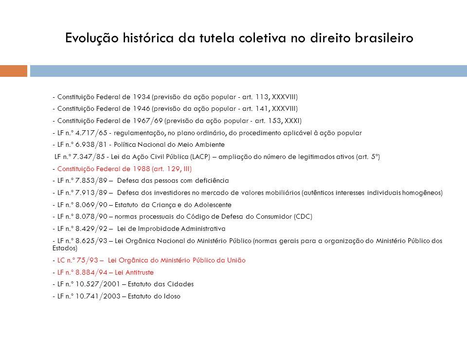 Evolução histórica da tutela coletiva no direito brasileiro - Constituição Federal de 1934 (previsão da ação popular - art. 113, XXXVIII) - Constituiç