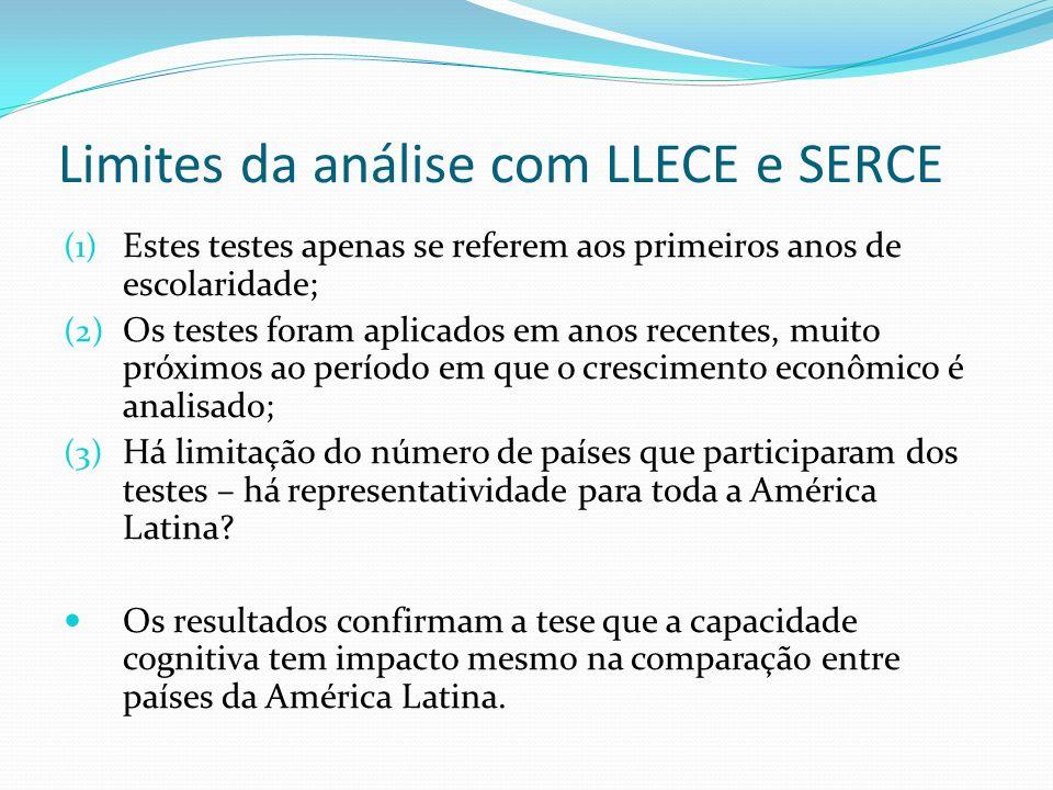 Limites da análise com LLECE e SERCE (1) Estes testes apenas se referem aos primeiros anos de escolaridade; (2) Os testes foram aplicados em anos rece