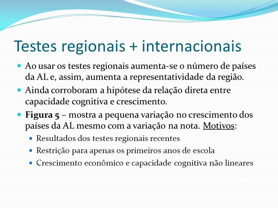 Testes regionais + internacionais Ao usar os testes regionais aumenta-se o número de países da AL e, assim, aumenta a representatividade da região. Ai
