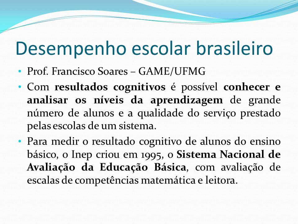 Desempenho escolar brasileiro Prof. Francisco Soares – GAME/UFMG Com resultados cognitivos é possível conhecer e analisar os níveis da aprendizagem de