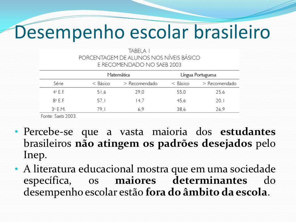 Desempenho escolar brasileiro Percebe-se que a vasta maioria dos estudantes brasileiros não atingem os padrões desejados pelo Inep. A literatura educa