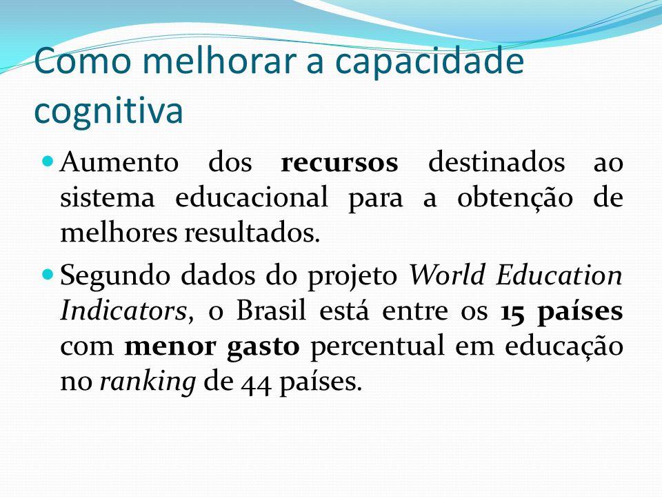 Como melhorar a capacidade cognitiva Aumento dos recursos destinados ao sistema educacional para a obtenção de melhores resultados. Segundo dados do p