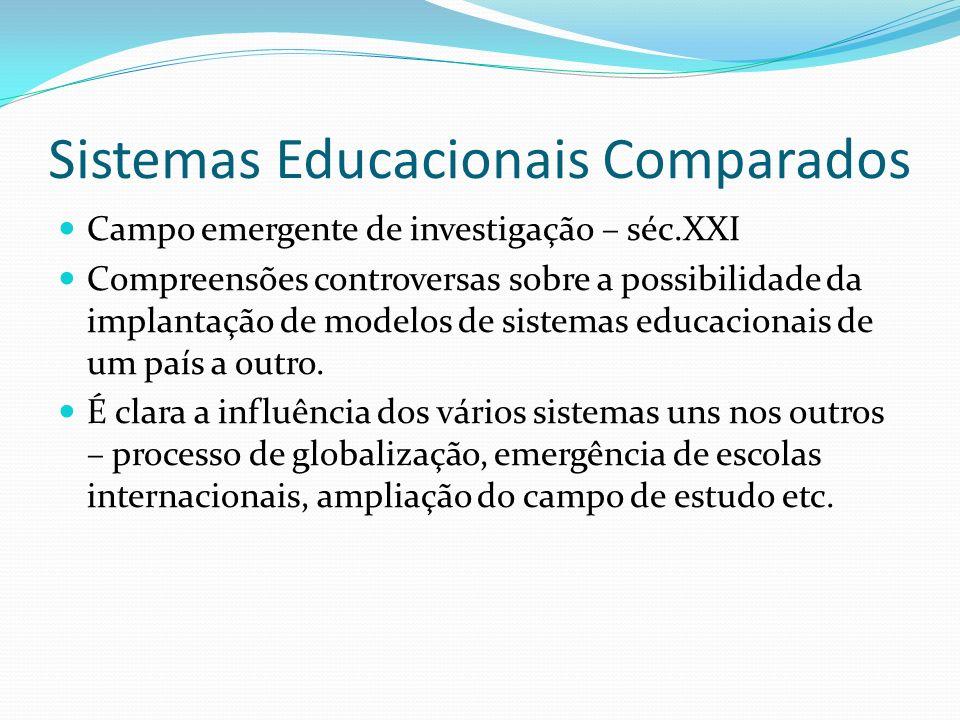 Sistemas Educacionais Comparados Campo emergente de investigação – séc.XXI Compreensões controversas sobre a possibilidade da implantação de modelos d