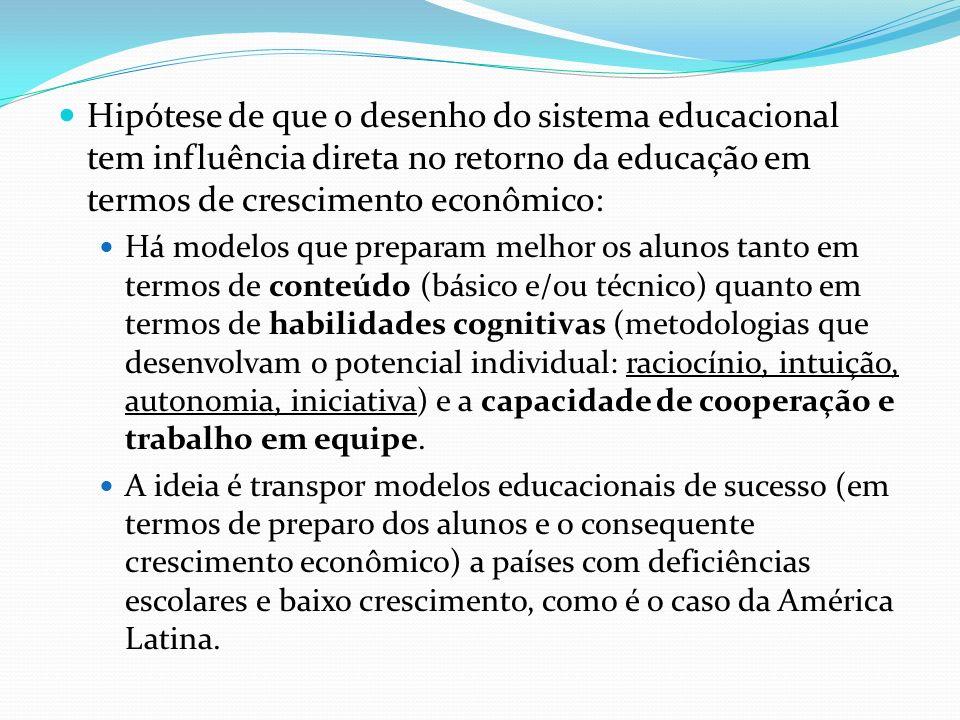 Hipótese de que o desenho do sistema educacional tem influência direta no retorno da educação em termos de crescimento econômico: Há modelos que prepa