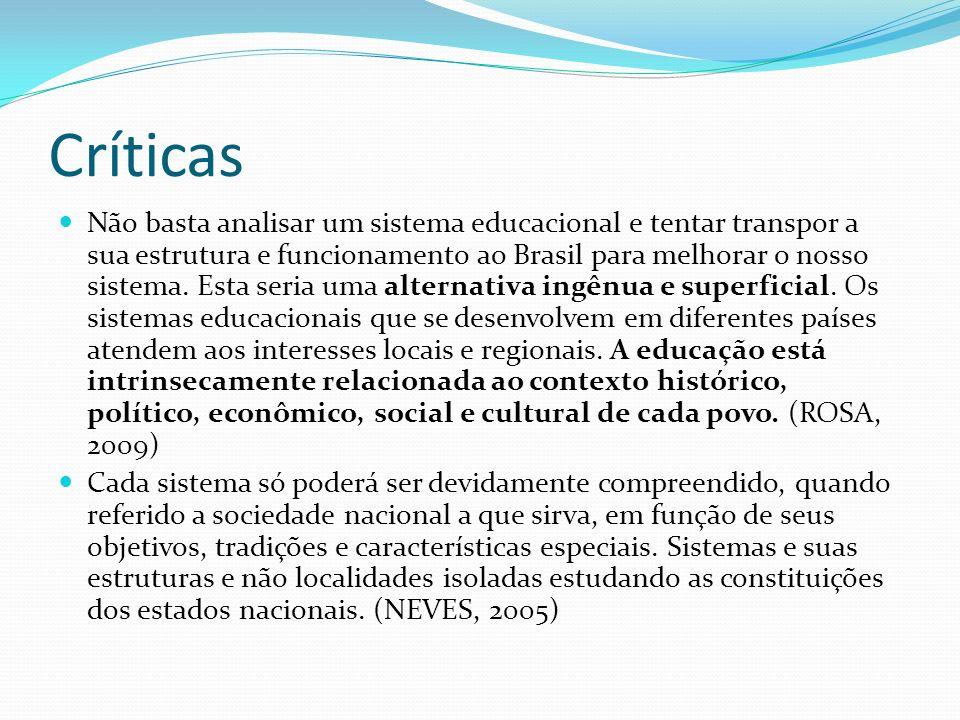 Críticas Não basta analisar um sistema educacional e tentar transpor a sua estrutura e funcionamento ao Brasil para melhorar o nosso sistema. Esta ser