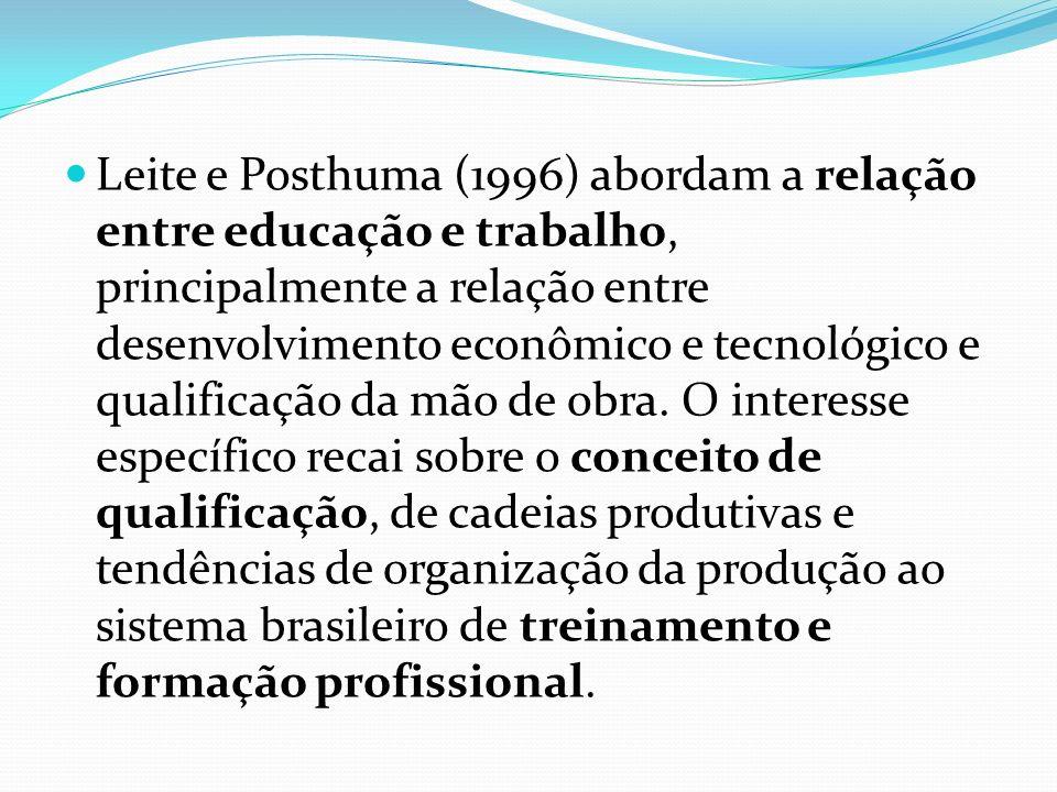 Leite e Posthuma (1996) abordam a relação entre educação e trabalho, principalmente a relação entre desenvolvimento econômico e tecnológico e qualific