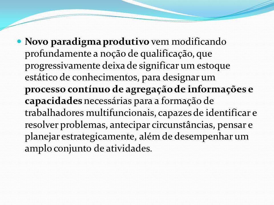 Novo paradigma produtivo vem modificando profundamente a noção de qualificação, que progressivamente deixa de significar um estoque estático de conhec
