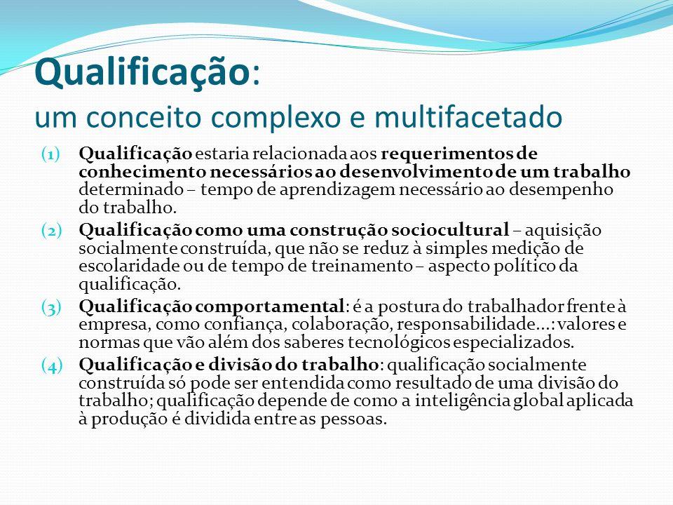 Qualificação: um conceito complexo e multifacetado (1) Qualificação estaria relacionada aos requerimentos de conhecimento necessários ao desenvolvimen
