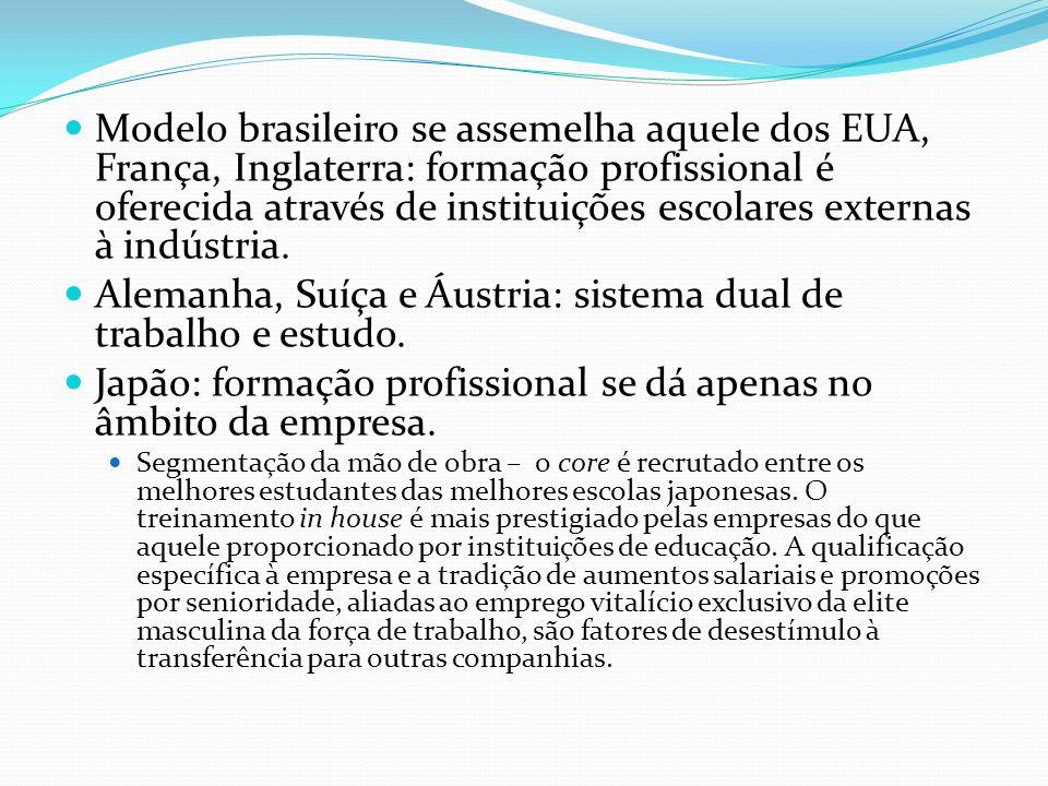 Modelo brasileiro se assemelha aquele dos EUA, França, Inglaterra: formação profissional é oferecida através de instituições escolares externas à indú