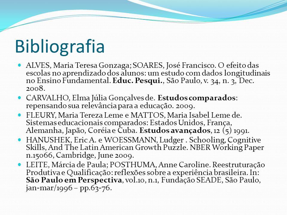 Bibliografia ALVES, Maria Teresa Gonzaga; SOARES, José Francisco. O efeito das escolas no aprendizado dos alunos: um estudo com dados longitudinais no